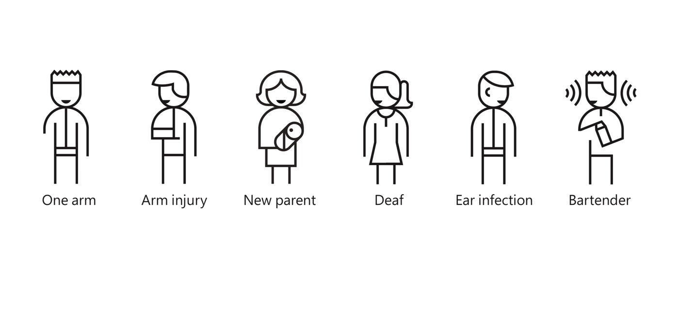 Illustration from the Microsoft Inclusive Design toolkit